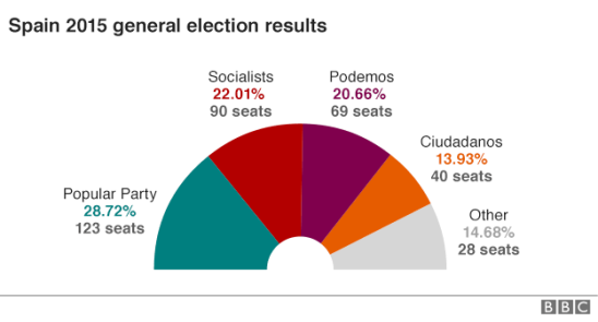 _87318753_spain_elections_v2